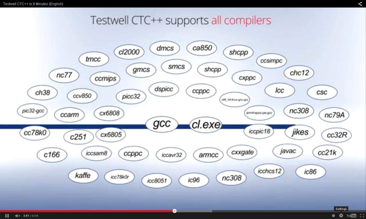Testwell CTC++: support of all compilers