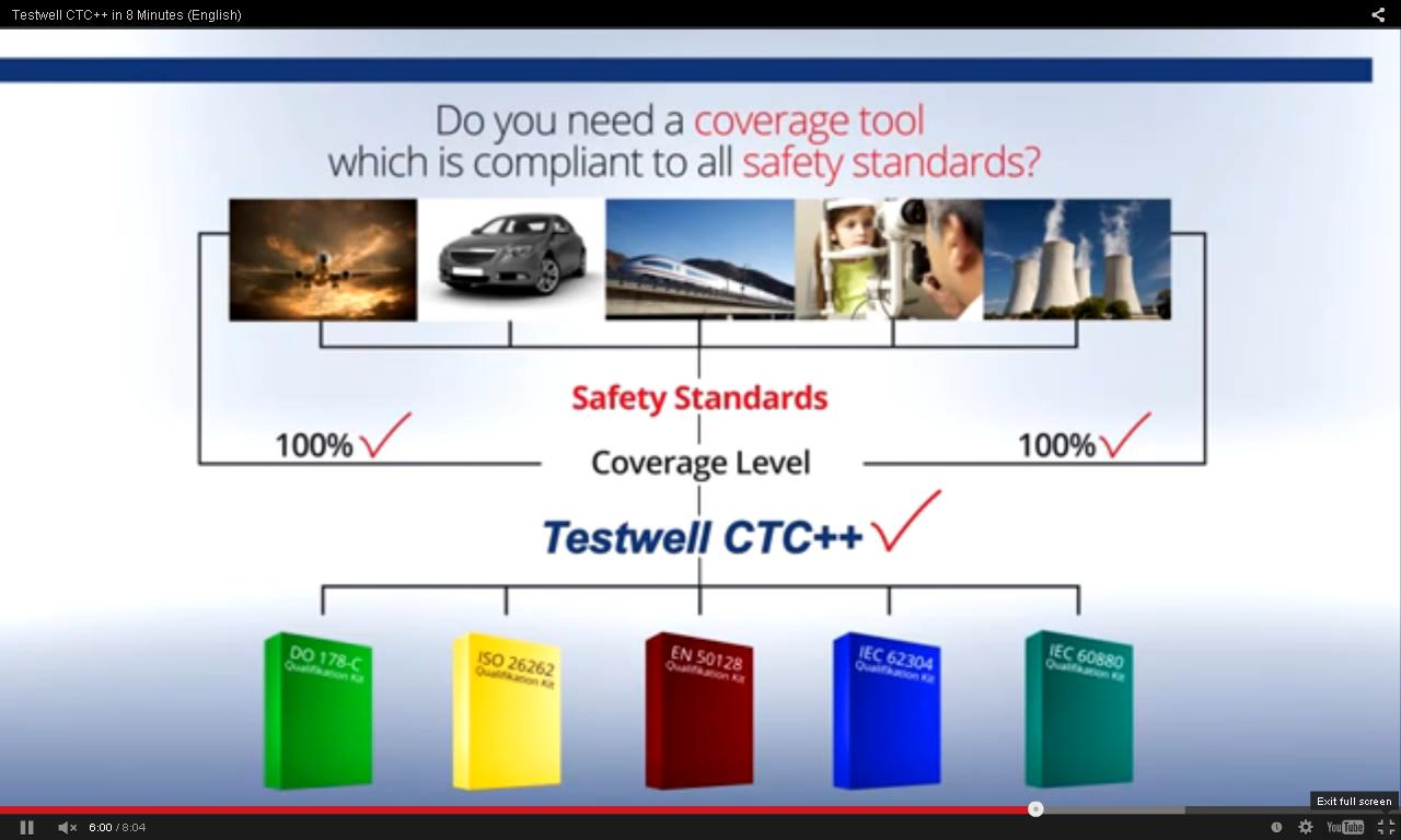 Testwell CTC++ complies to safety standards